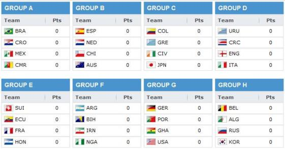 group of death, 2014 world cup draw, fifa, sports, soccer, football, world cup, united states national team, cup draw, fifa.com